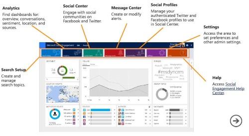 Net IT Blogpost_Microsoft Social Engagement