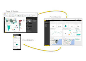 Microsoft Power BI_Power BI Desktop_Mobile_Gateway