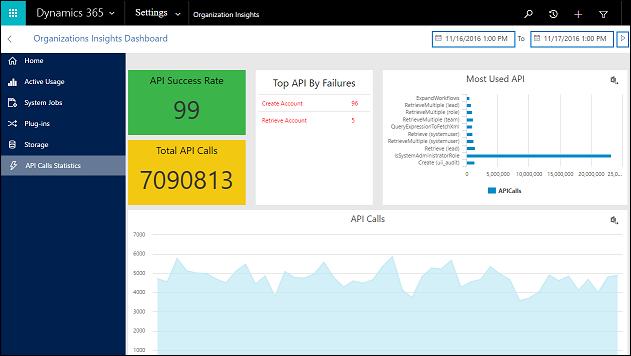CRM blog: organisatie-inzichten dashboard statistieken API-aanroepen van Microsoft Dynamics 365