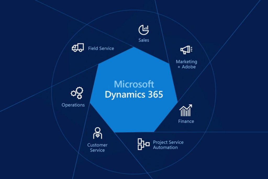 Microsoft Dynamics 365: overzicht business apps