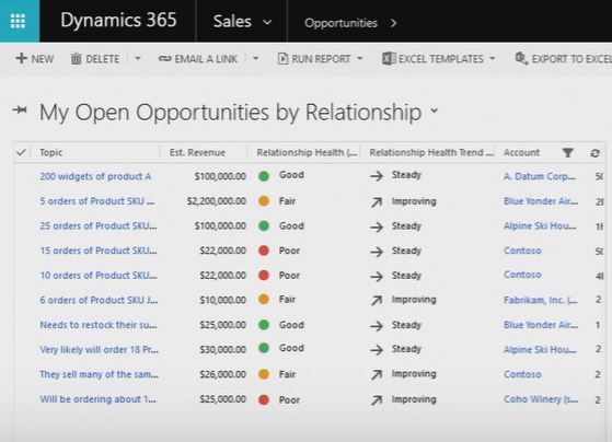 Microsoft Dynamics 365 fall release: screenshot relatie-inzichten feature: screenshot 01