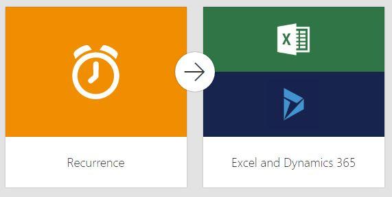 Screenshot Microsoft flow Excel en Microsoft Dynamics 365
