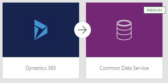 Screenshot Microsoft flow Microsoft Common Data Model en Microsoft Dynamics 365