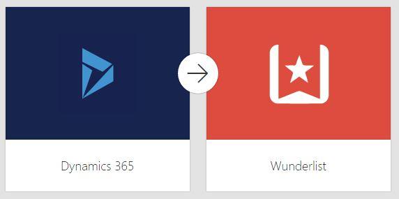 Screenshot Microsoft flow Wunderlist en Microsoft Dynamics 365