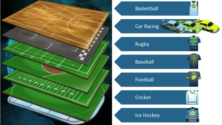 Microsoft Dynamics 362 gamification: voorbeeld sportthema