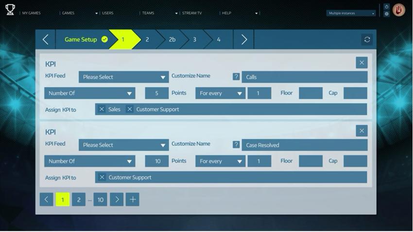 Microsoft Dynamics 362 gamification: voorbeeld KPI