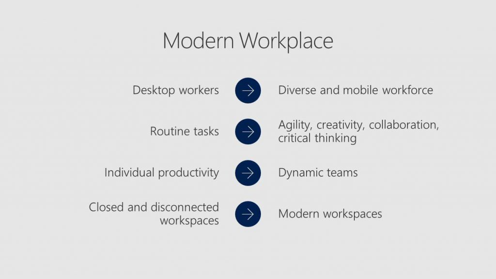 Net IT CRM blog: Microsoft Inspire 2017 - Enabling Modern workplace