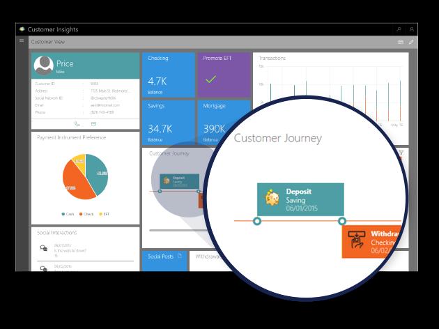 Net IT CRM blog: screenshot Customer Insights - 360 zicht customer journey