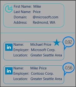 Net IT CRM blog: screenshot Customer Insights voorspellende matching 02
