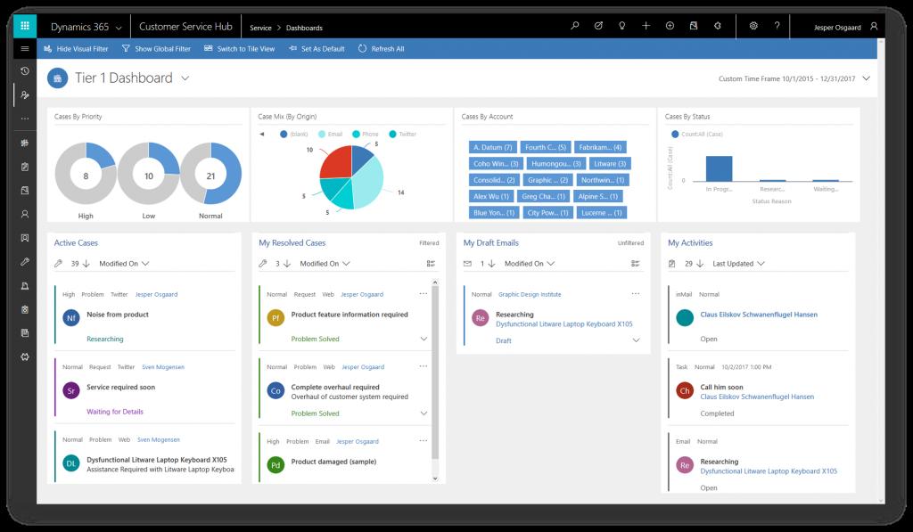 Net IT CRM blog: Microsoft Dynamics 365 update - Customer Service Hub versie 9.0