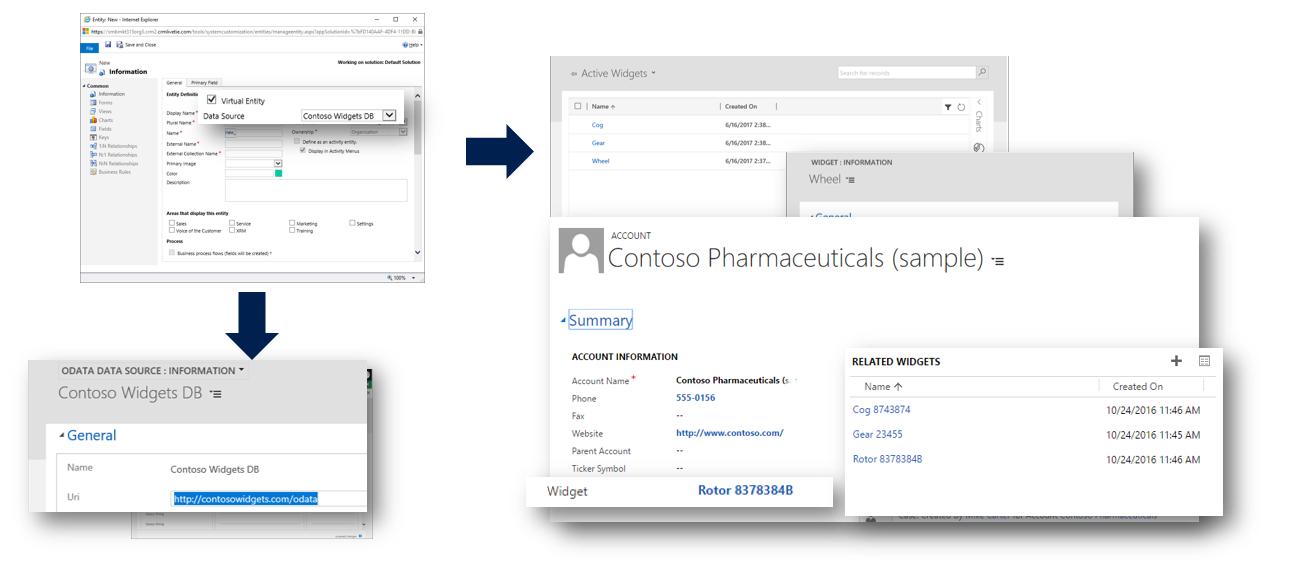 Net IT CRM blog: Microsoft Dynamics 365 update - Screenshots virtuele entiteiten