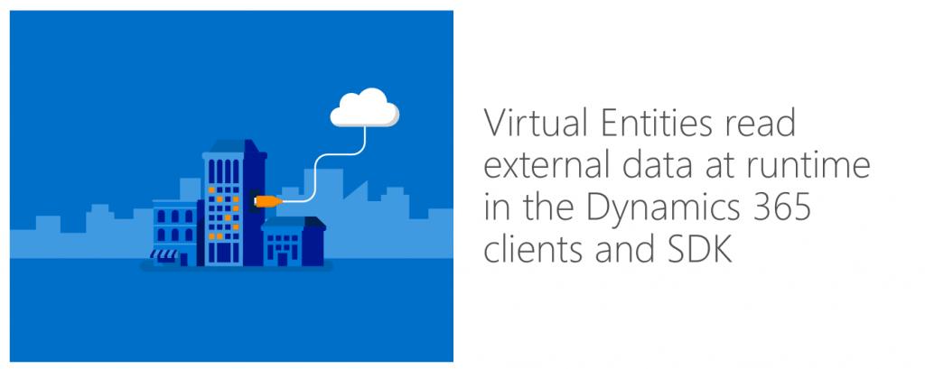 Net IT CRM blog: Microsoft Dynamics 365 update - Virtuele entiteiten
