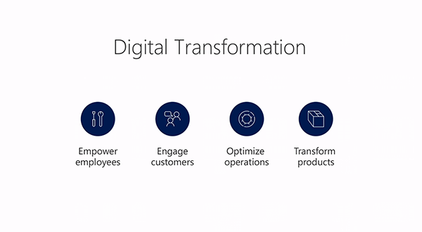 Net IT CRM blog: Microsoft Business Forward 2018 - 4 pillars digital transformation