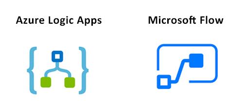 Net IT CRM Blog: Afbeelding Azure Logic Apps en Microsoft Flow