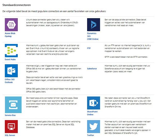 Net IT CRM Blog: Azure Logistic Apps - screenshot connectors