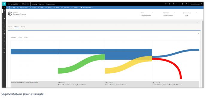 Net IT CRM Blog: Microsoft Dynamics 365 Spring ' 18 release - screenshot embedded segmentation