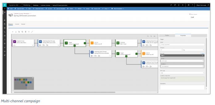 Net IT CRM Blog: Microsoft Dynamics 365 Spring ' 18 release - screenshot multichannel campaigns