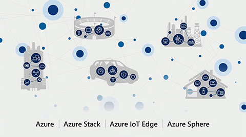 Net IT CRM Blog: Microsoft Inspire 2018 dag 3 - Azure
