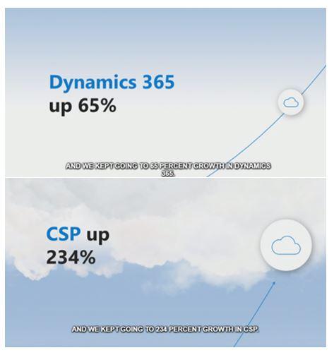 Net IT CRM Blog: Microsoft Inspire Dag 1 - afbeelding 02