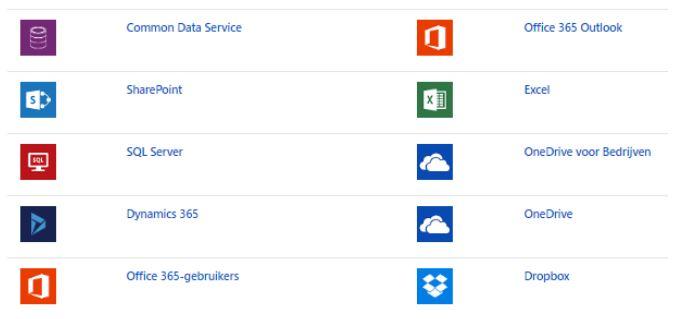 Net IT CRM Blog: Microsoft PowerApps - overzicht connectoren