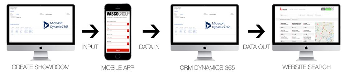 Net IT CRM Blog: Microsoft PowerApps - afbeelding klantreferentie Vasco Group