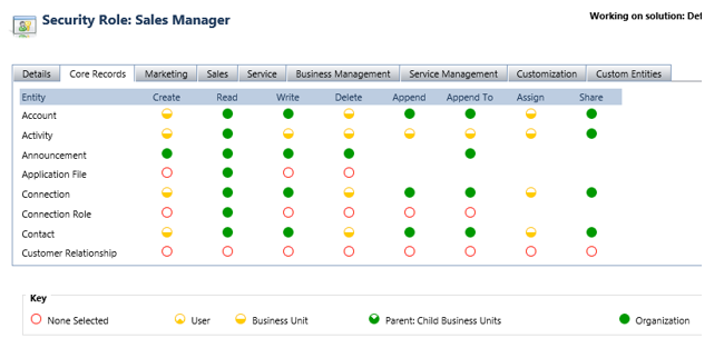 Security role Sales Manager Dynamics 365
