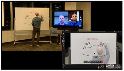 Net IT CRM Blog: Microsoft nieuws maart 2019 Microsoft Teams whiteboards meeting rooms