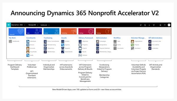 Microsoft nieuws van april 2019: screenshot Announcing Nonprofit Accelerator
