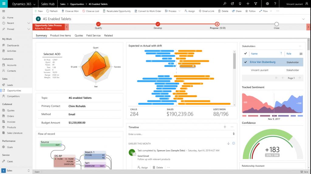 Net IT CRM Blog: Screenshot Unified Interface PowerApps Component Framework
