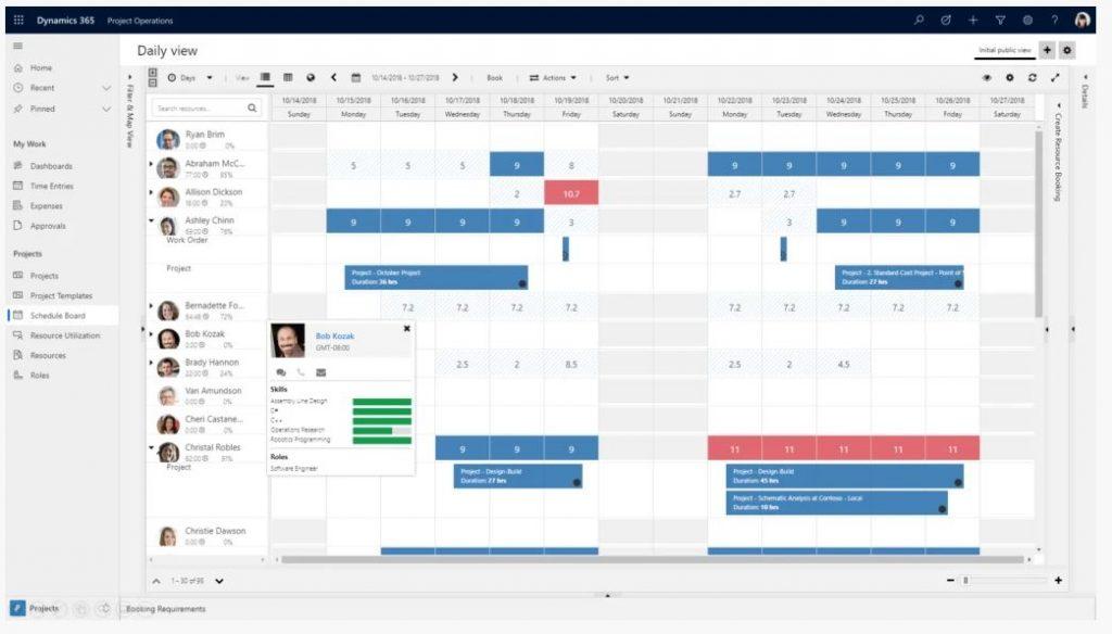 Screenshot Microsoft Dynamics 365 Project Operations