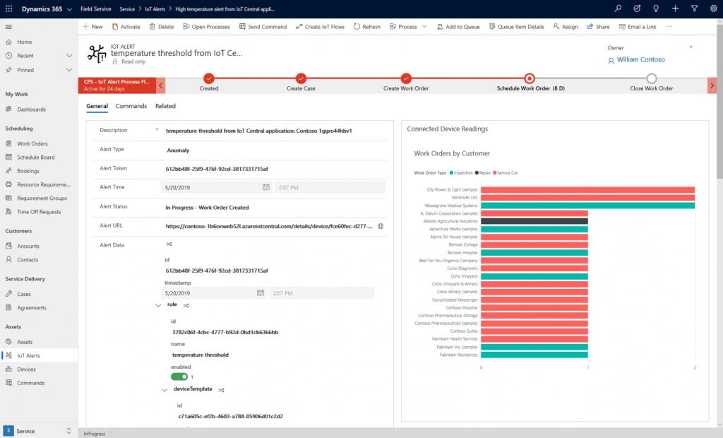 Dynamics 365 Field Service Resource Screenshot Proactieve service