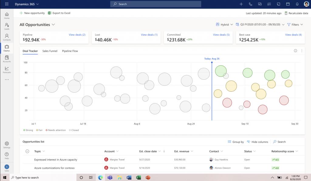 Dynamics 365 Sales Screenshot Deal Manager