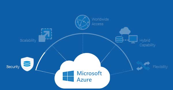 Afbeelding Microsoft Azure Cloud