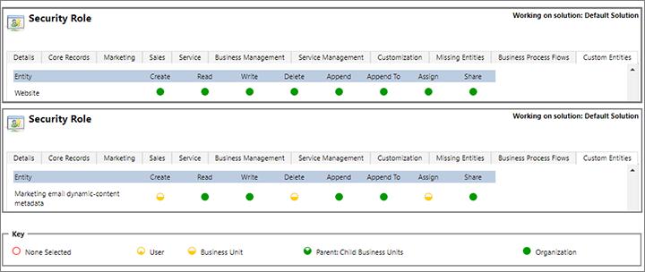 screenshot-security-roles-microsoft-dynamics-365